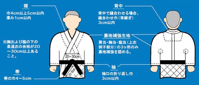 全日本柔道連盟試合服装規定 ・【参考】全日本柔道連盟試合服装規定 ・帯は結んだあと、20~30c
